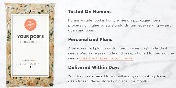 Customized Fresh Dog Food