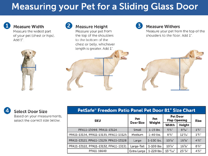 PetSafe Screen Door Doggie Dog Measurement Chart